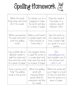 Spelling practice activities-love this!!! Need to modify it but it would work great in my class:)