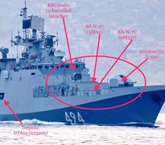 Russian Navy frigate Admiral Grigorovich transits Bosphorus en route to Eastern Med. Armed with Caliber cruise missiles