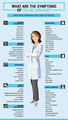 Sintomas da Doença Celíaca. Saiba mais no nosso blog: https://www.emporioecco.com.br/blog/dieta-sem-gluten/