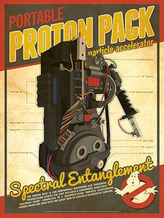 Ghostbusters Tech Poster Set By Christian Petersen; Always wanted a real-life Proton Pack and Ghost Trap