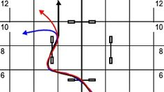 Advanced 3 - Lines & Techniques