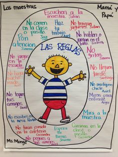 David Goes to School Project | Kinder Dual Language Divas: Class books and TLC art projects!!!