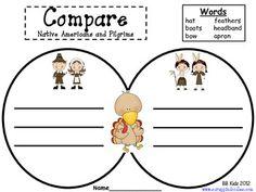 Free Thanksgiving Kindergarten - Compare Pilgrims and Nati