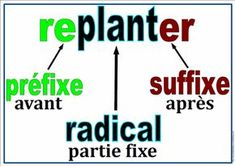 suffixe et préfixe