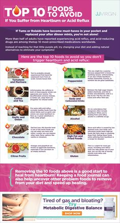 Top 10 Foods to Avoid if You Suffer from Heartburn or Acid Reflux Acid reflux, or gastroesophageal reflux disease, has now become common internationally due to key alterations in people's way of life and {diet Foods For Heartburn, Heartburn Symptoms, Natural Remedies For Heartburn, Heartburn Relief, Heartburn Medicine, Sweetie Belle, Foods