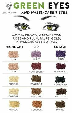Eye shadow pigments for those gorgeous GREEN eyes!
