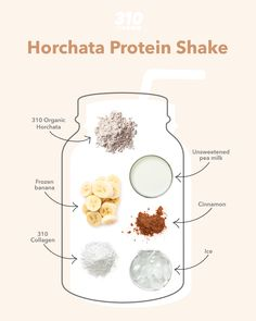 This recipe is completely dairy and gluten-free to suit a variety of dietary choices, and even offers plant-based proteins, healthy fats, and dietary fiber to fuel your body! Yummy Drinks, Healthy Drinks, Horchata, Plant Based Protein, Calorie Counting, Frozen Banana, Protein Shakes, Healthy Fats, Drink Recipes