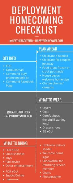 """""""Deployment Homecoming Checklist: Why Worry When You Have This?"""" by Heather of http://Happyfitnavywife.com 