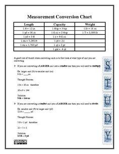 Double Dutch - Teacher Guide by Novel Units: Novel Units ...