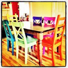 www.janelapararua.com.br Muitas cores no post de hoje!!!! Vem ver.... #decor…