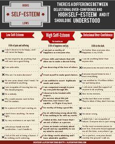 Self Esteem Inventory