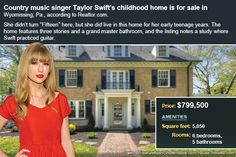 See the pennsylvania palace where country queen taylor swift grew up celebrity house for sale taylor swifts childhood home do you even understand how much i want this malvernweather Gallery