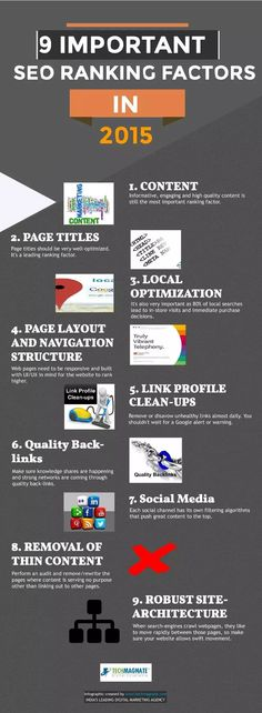 9 Important SEO Ranking Factors for 2015