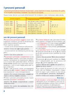 Scheda Grammatica