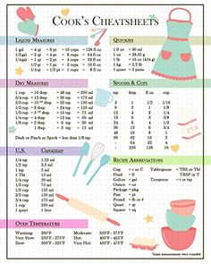 Measurement Conversion Chart - Colorful -Kitchen Use - 8 x 10 Unframed Print - Cooks Cheat Sheet for Bakers - Gifts for Moms, Dads, Cooks and Bakers Kitchen Conversion, Baking Conversion, Measurement Conversion, Measurement Chart, Reading Wall, Kitchen Measurements, Beautiful Posters, Kitchen Wall Art, Craft Stores