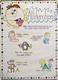 First Grade Parade: Alliteration Anchor Chart. Teaching Poetry, Teaching Language Arts, Teaching Writing, Writing Activities, Teaching Ideas, Expository Writing, Kindergarten Writing, Kindergarten Rocks, Vocabulary Activities