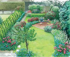 Unsere erste Gestaltungsidee verbreitet romantisches Flair, in dem es Rosen-Stauden-Kombinationen in den Garten integriert