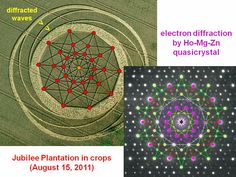 Jubilee Plantation crop circle appears to reference electron diffraction pattern of a Ho-Mg-Zn quasicrystal. Illustration by Red Collie.  http://cropcirclesresearchfoundation.org/nominations-of-nobel-laureates-are-kept-secret-for-50-years/