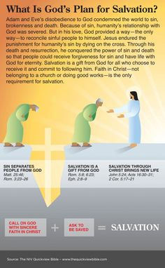 God's plan for Salvation, as found in the Bible. Read more here: www.BibleVersesAbout.Org