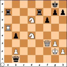 White mates in 3. Peter Svidler vs Vladimir Kramnik, Moscow, 2011 chess-and-strategy.com #echecs #chess