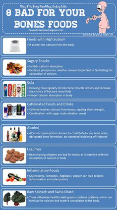 8 Bad for Your Bones Foods ~ the bottom 3 shock me. The rest aren't good for anything.
