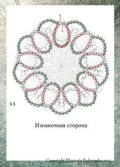 Уроку 39 — По фирменным цветочкам Елизаветы Федоренко Green Lizard. (3.1)