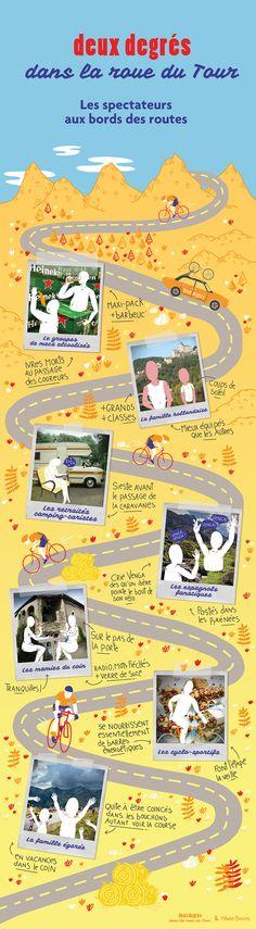 La dix-huitième étape du Tour de France par deux degrés et Mélanie Béguier Caravan