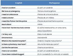 Emergencies | Português