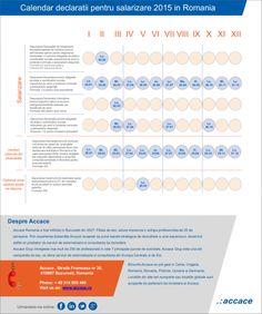 Calendar declaratii pentru salarizare 2015 Romania, Map, Location Map, Maps