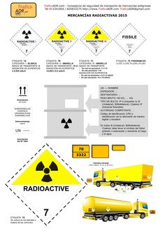 Radio Activa, Road Rules, Danger Signs, Radiation Exposure, Fire Training, Dangerous Goods, Construction Safety, Warning Signs, Bunker