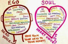DariAwakened: Freedom Friday: How To Develop Self-Awareness (Ego-Awareness)