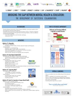 Bridging the Gap Between Mental Health and Education: The development of successful collaborations