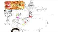 Five Stages Team Development Model Essay Sample