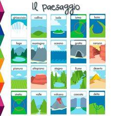 Italian Grammar, Italian Vocabulary, Italian Words, Italian Language, Language Study, Learn A New Language, Learn To Speak Italian, Learning Italian, Study Inspiration