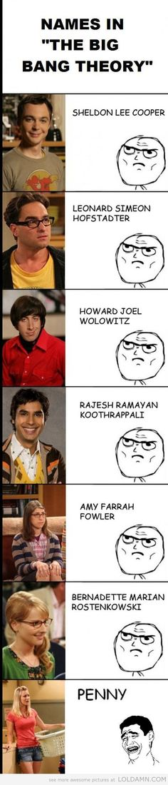 The Big Bang Theory Names…