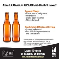 Trouble multi-tasking and loss of judgment are likely after only about two beers. Parents, set a good example and never drink and drive, and make sure your teen knows that there is zero tolerance for drivers under 21. | Parents Are the Key to Safe Teen Driving | CDC Injury Center