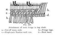 taniko patterns and meanings Flax Weaving, Loom Weaving, Basket Weaving, Native American Baskets, Wood Sculpture, Abstract Sculpture, Bronze Sculpture, Maori Designs, Frank Morrison