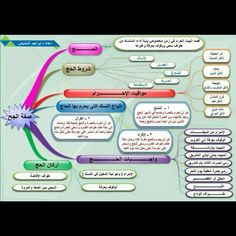29 Best Pdf Images Arabic Lessons Pdf Learning Arabic