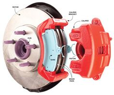 Auto Repair Rip Offs: Avoid Brake Service Costs - Article | The Family Handyman