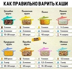 Speed Foods, Pin On, Healthy Recepies, Good Food, Yummy Food, Food Tasting, Love Eat, Russian Recipes, C'est Bon