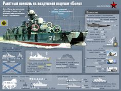 Бора | Bora class guided missile hovercraft infographics | phobosoid | Flickr