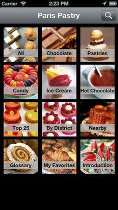 Paris Pastry Shops