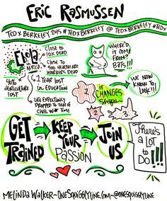Graphic Recording: TEDxBerkeley - Eric Rasmussen by Melinda Walker ~ OneSquigglyLine.com