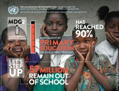Millennium Development Goal #2 Achieve Universal Primary Education