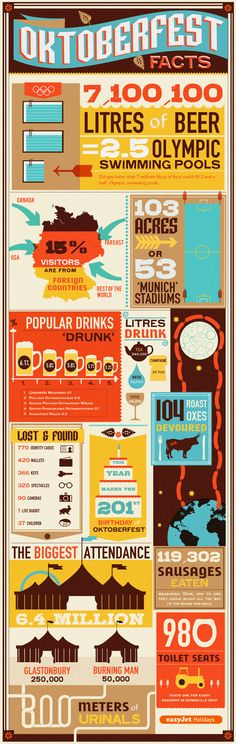 This infographic is bright and stands out well with its use of colours and imagery.