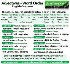 Word Order of Adjectives before a Noun - English Grammar