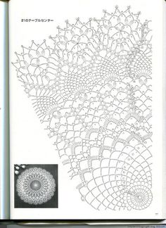 Crochet mandala free pattern diagram lace doilies 68 ideas for 2019 Free Crochet Doily Patterns, Crochet Doily Diagram, Crochet Chart, Thread Crochet, Filet Crochet, Crochet Motif, Free Pattern, Crochet Lace, Crochet Vintage
