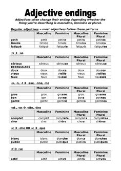 Adjective agreement practice quiz and regular quiz students adjectives often change their ending depending whether the thing youre describing is masculine platinumwayz