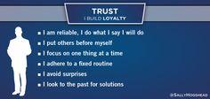 7-advantage-infographics-trust