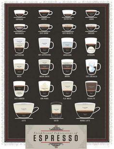 12 Illuminating Coffee Charts - From Identifying Espresso Charts to Espresso Measurement Charts (TOPLIST)